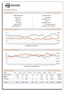 PPC_Report_Nissan_Sunnyvale